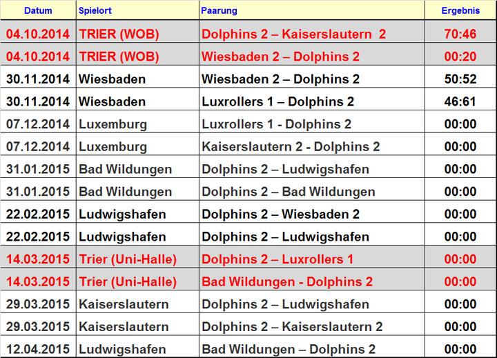 14-15-2.BB-Ergebnisse-Spiele-Dolphins-2